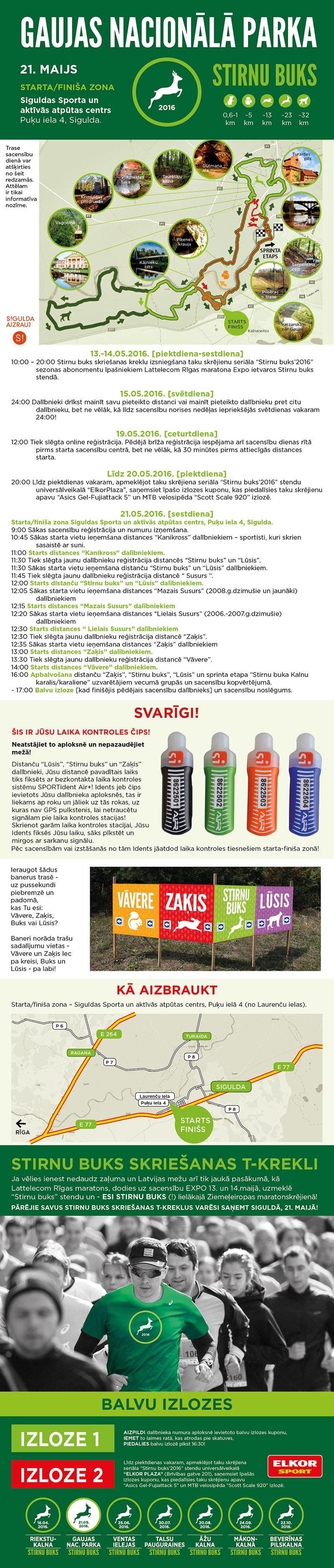 info lapa Sigulda