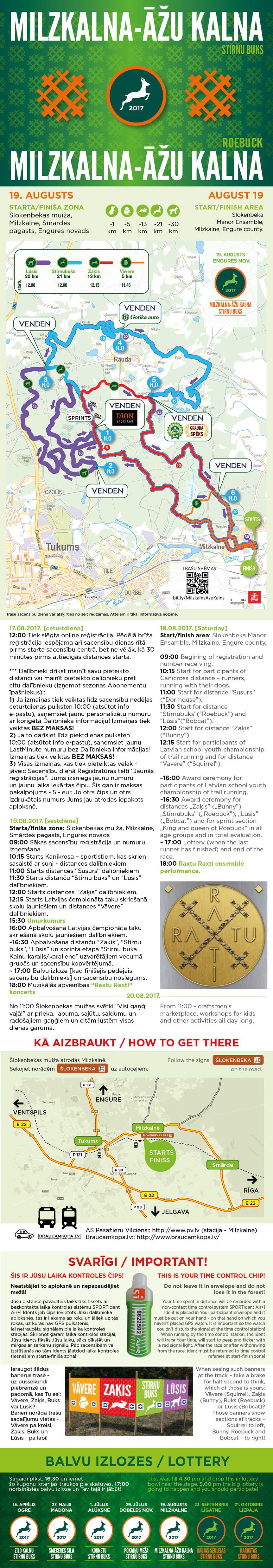 info desa MILZKALNE_222