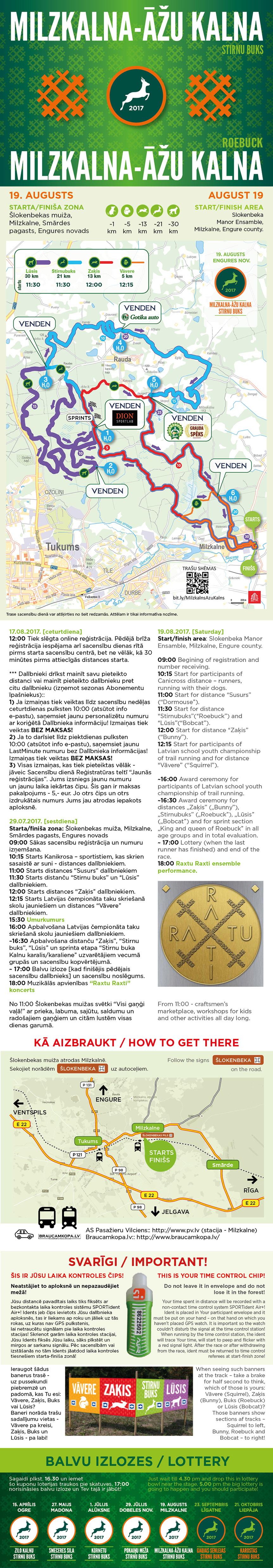 info desa MILZKALNE_3