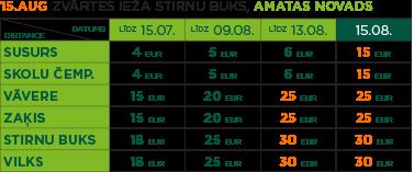 cenas_AMATA