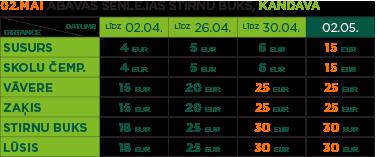 cenas_KANDAVA