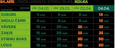 cenas_KOLKA