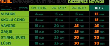 cenas_REZEKNE